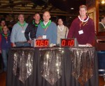 Game show mania corporate group